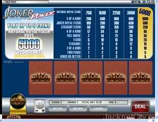 Joker Poker Video Poker rival