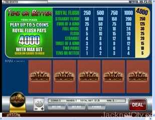 Tens or Better Video Poker rival